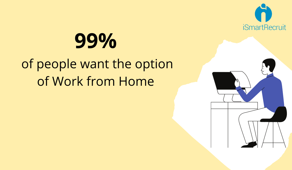 99 percent of employees likes to work from home