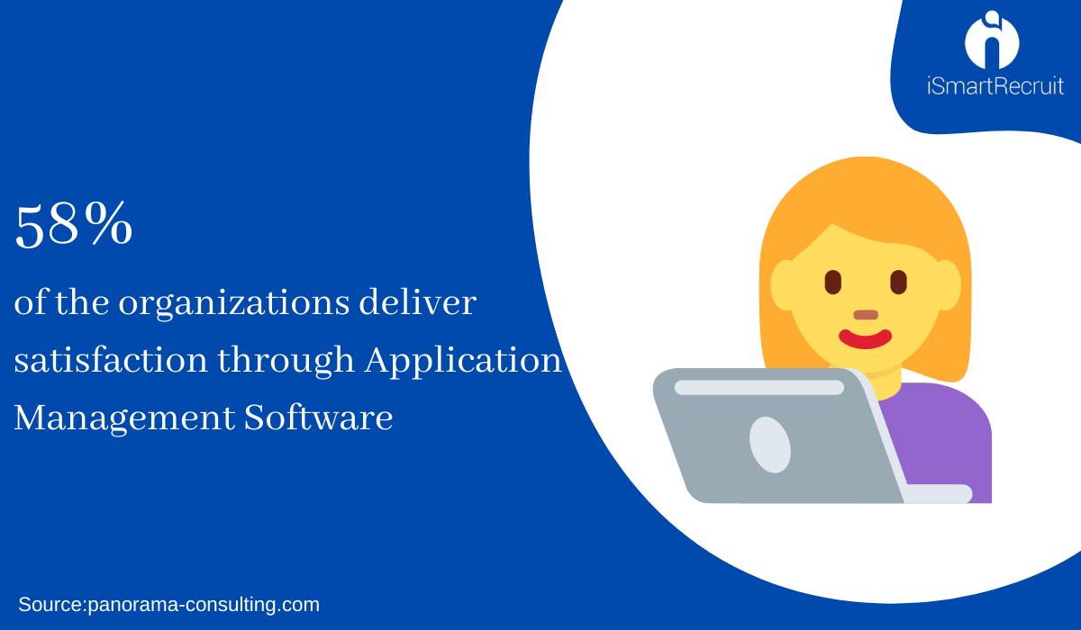 Application Management Software