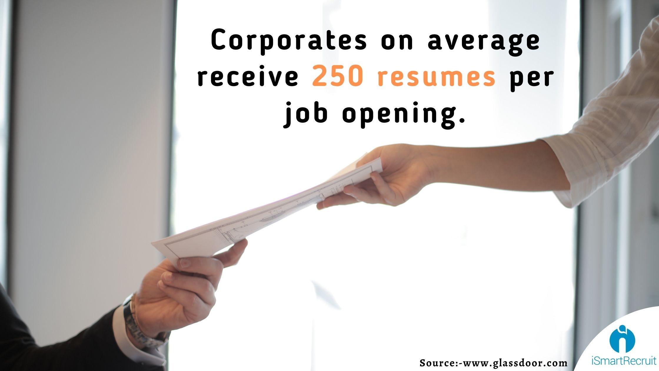 Corporates on average receive 250 resumes per job opening