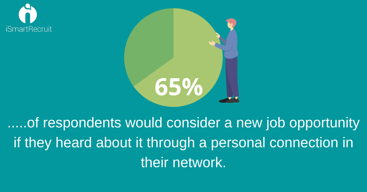 Recruitment through personnel connection