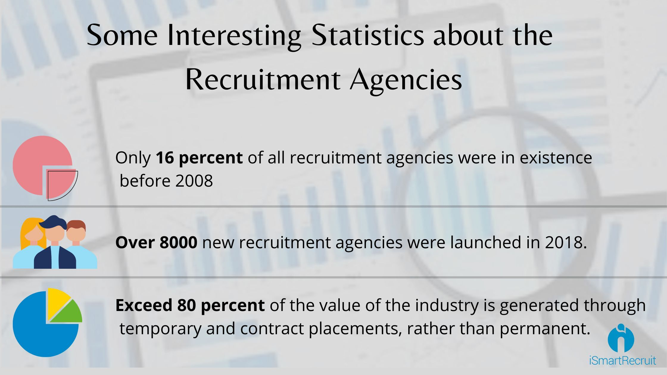 Some interesting facts about recruitment agencies