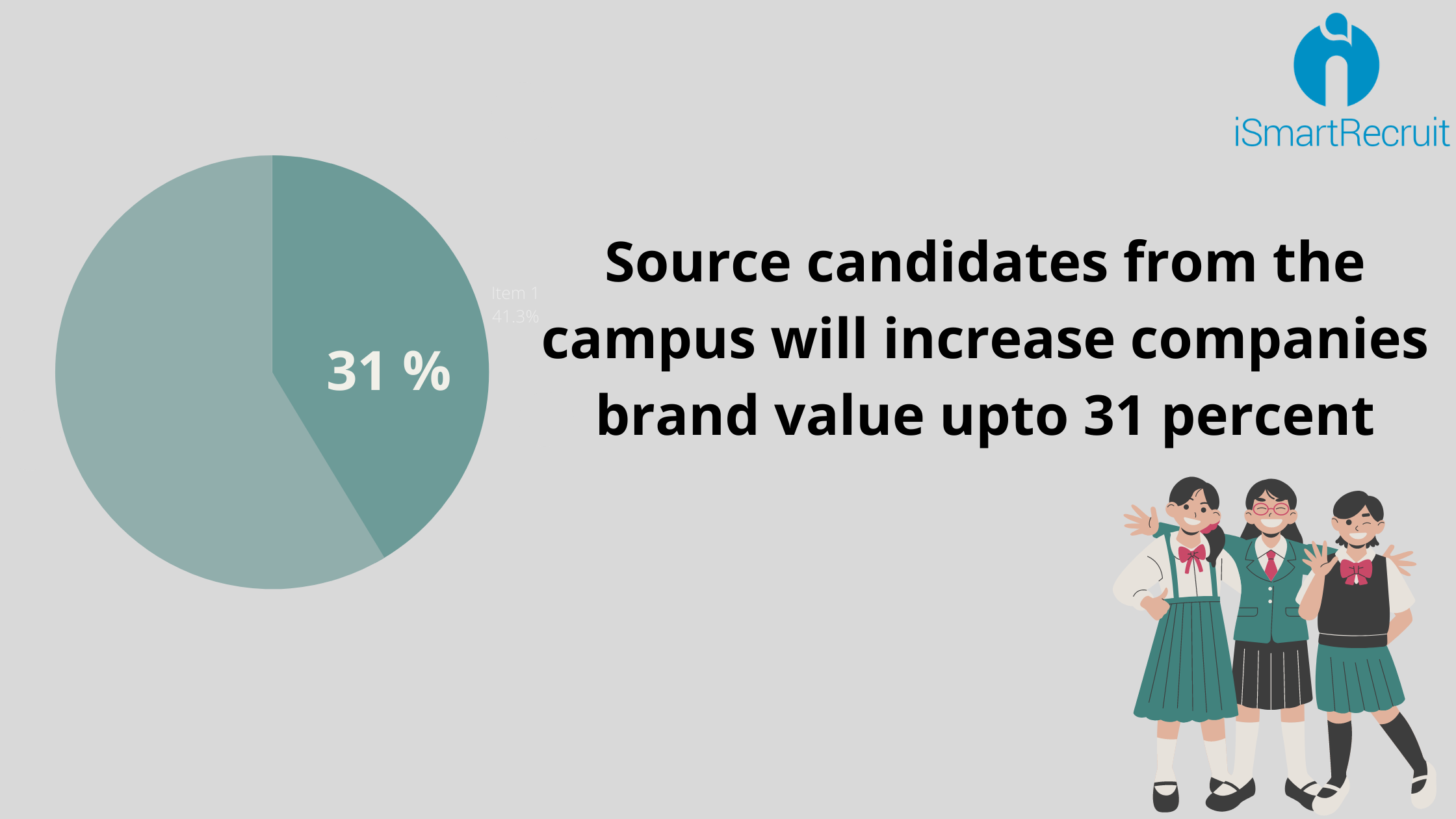 candidate sourcing in campus