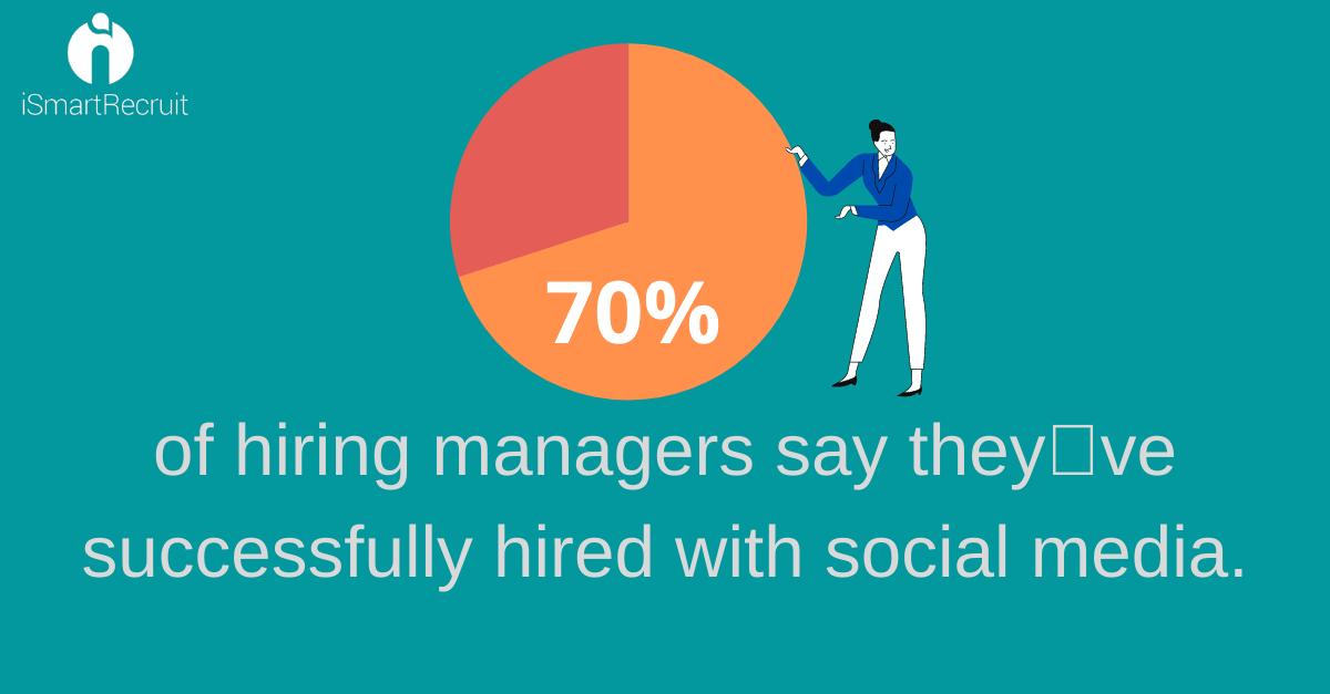 Successful hiring through social media