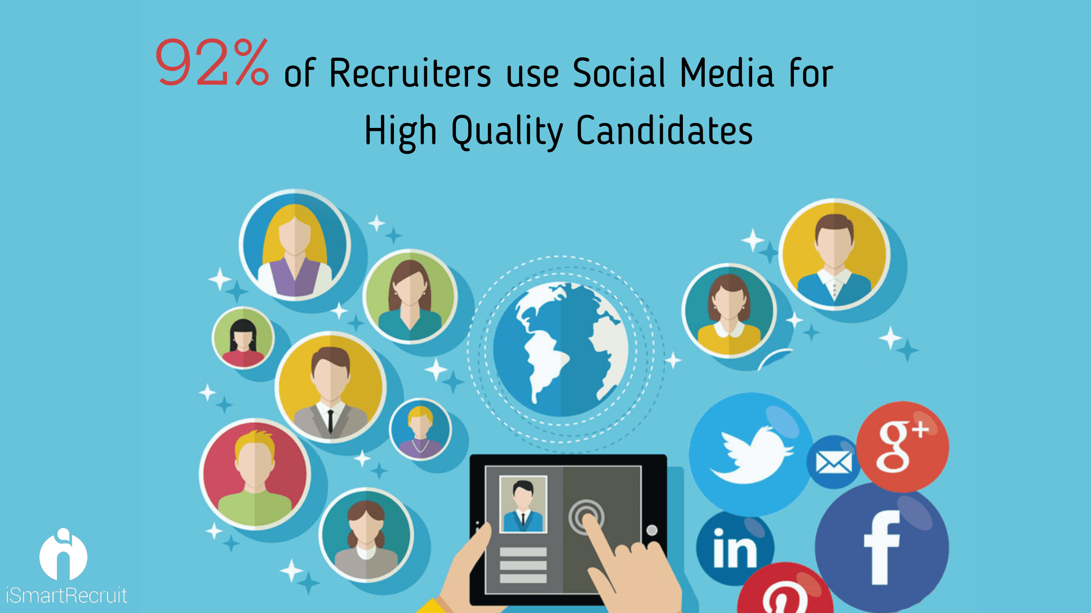 Social media recruiting for high quality of candidate
