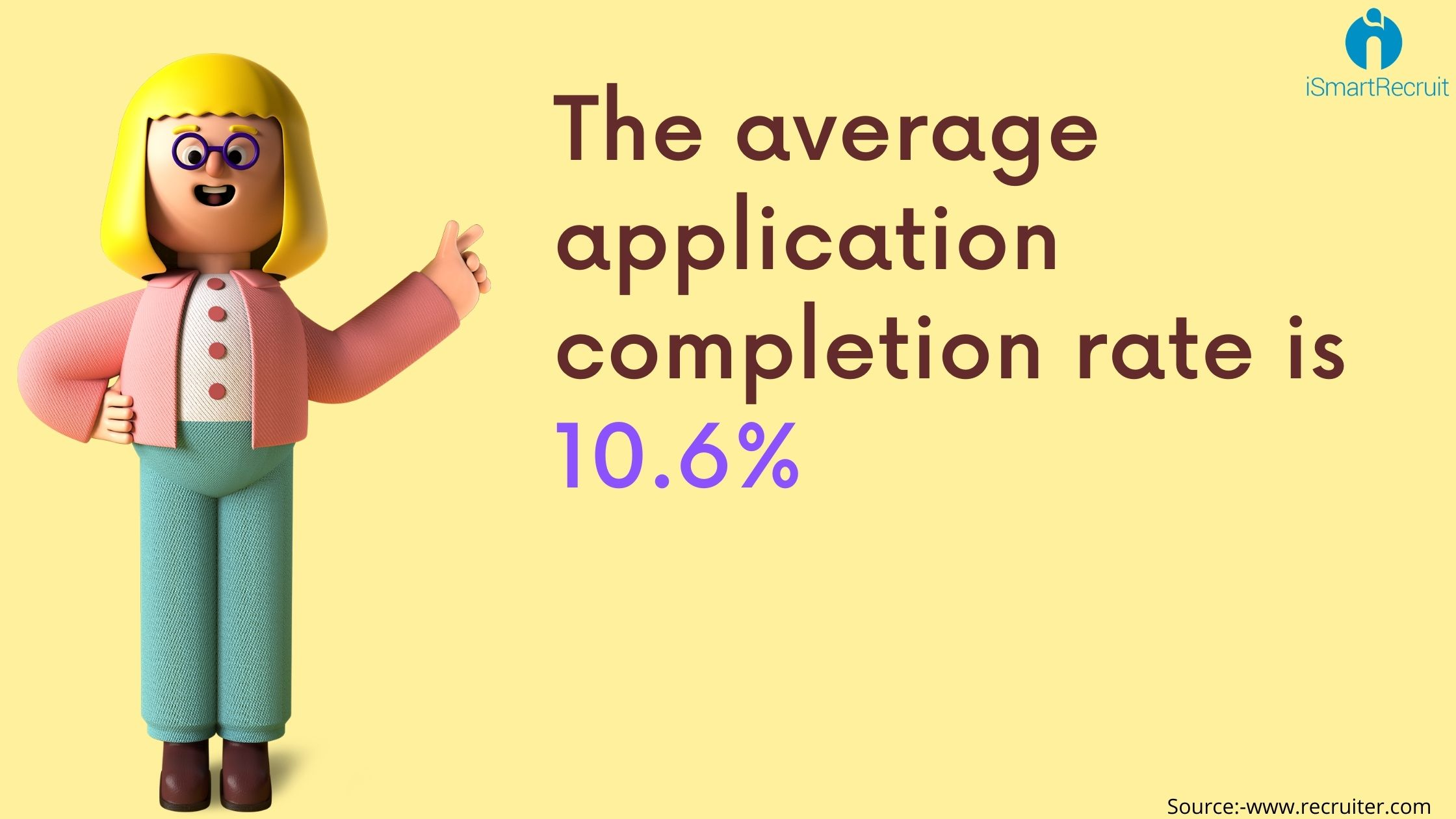 average application completion rate is 10.6%