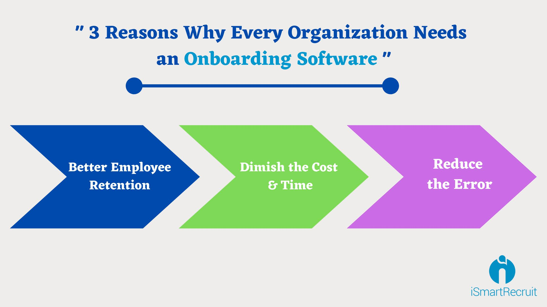 Why Every Organization Needs an Onboarding Software