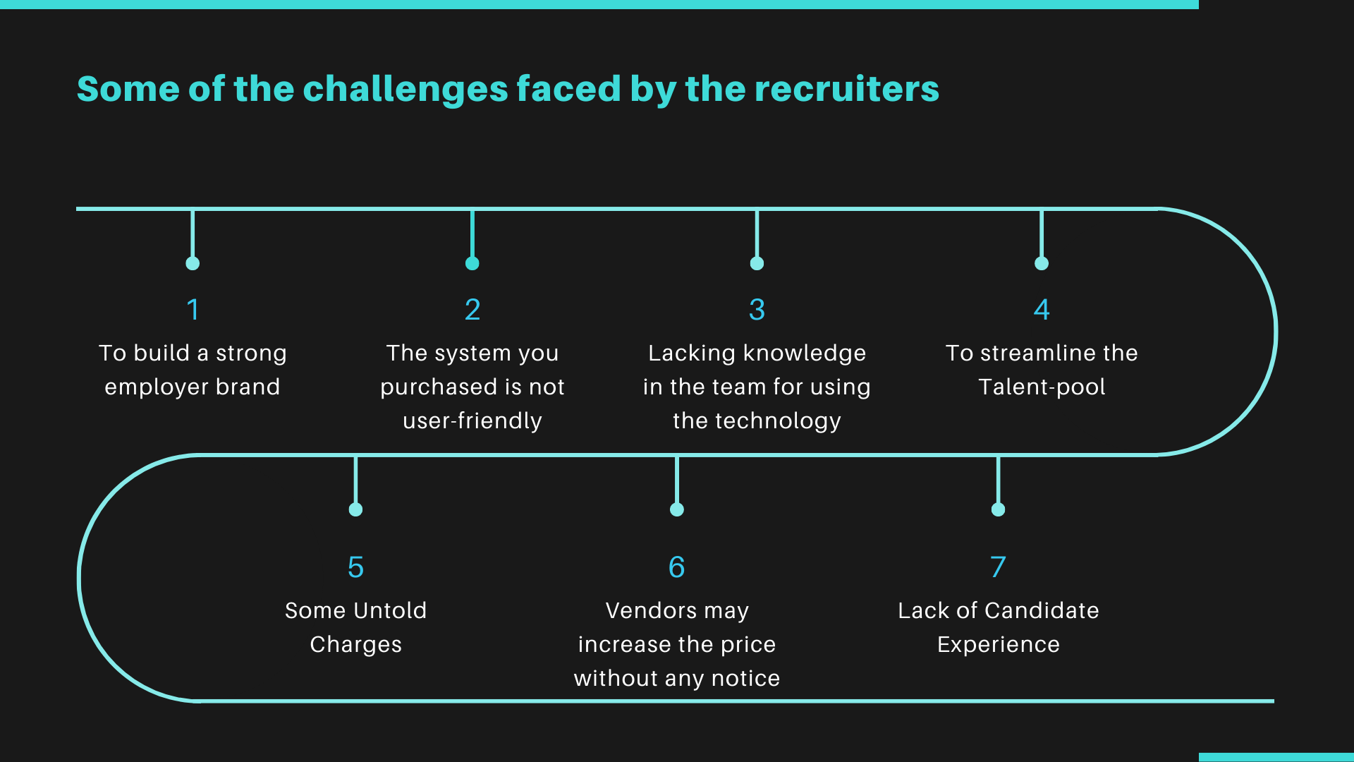 challenge faced by recruiter