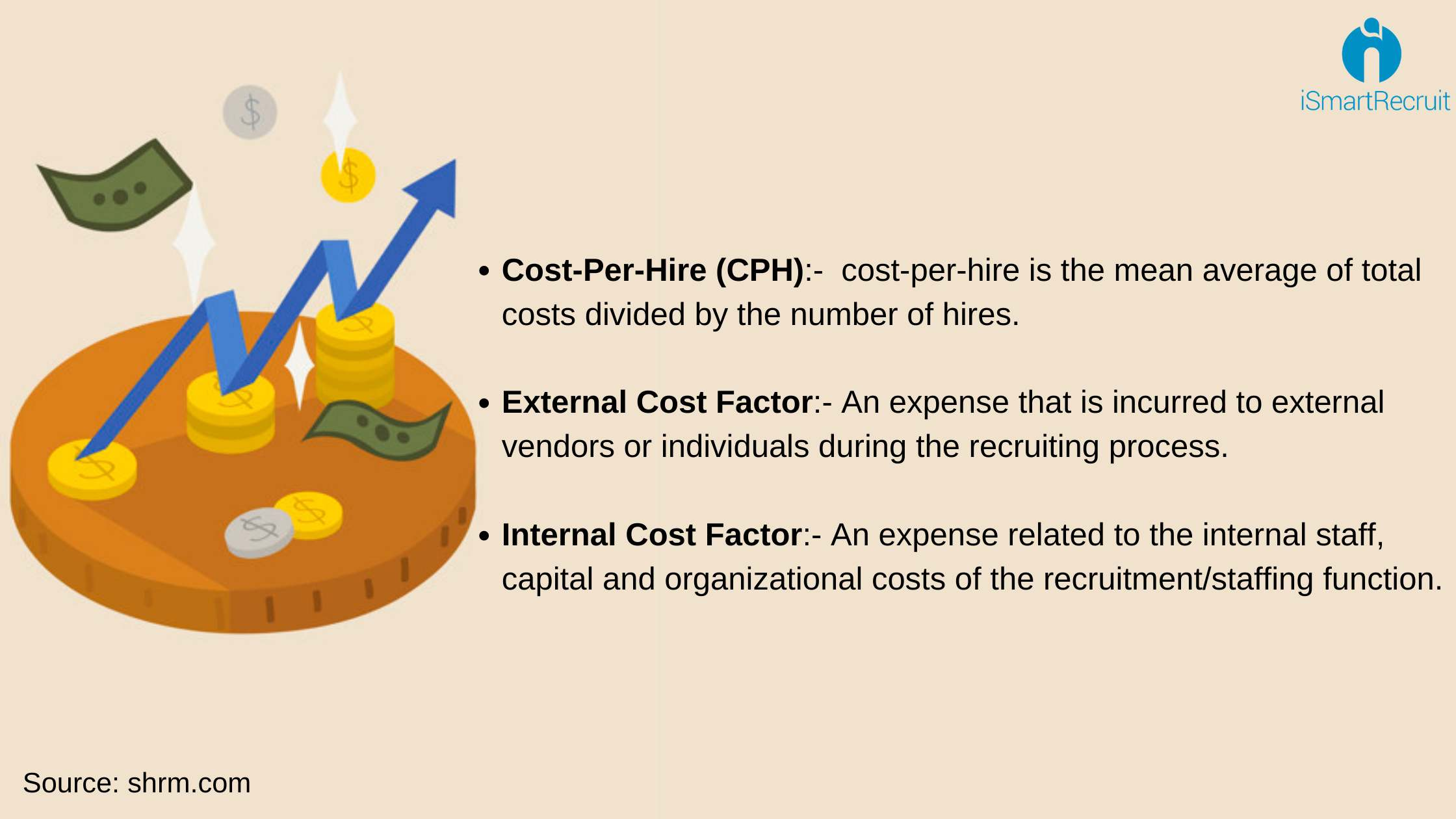 Cost per hire, External cost factor and internal cost factor