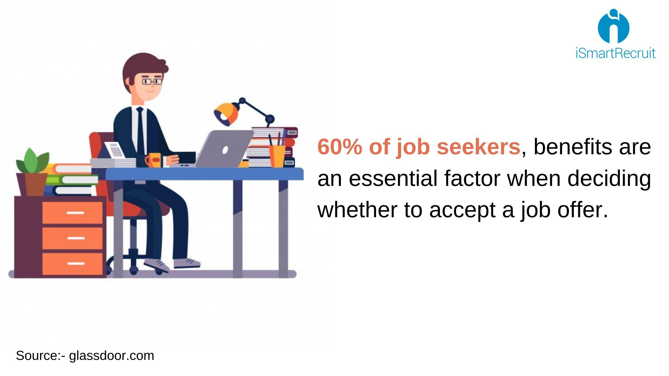 job seekers study